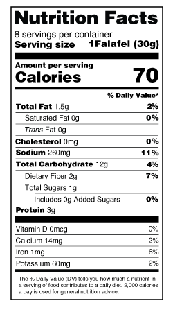 Falafel Cake Nutrition Label